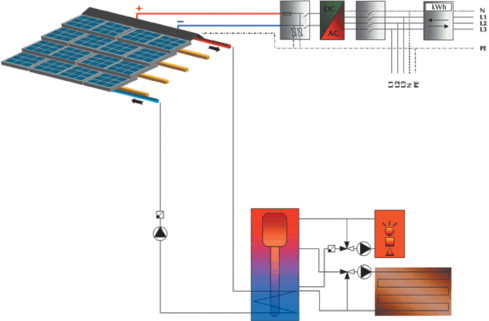 Photovoltaic Cells Vs Solar Heating Panels Industrial