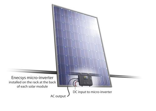 Micro Inverters Vs String Inverters For Solar Pv