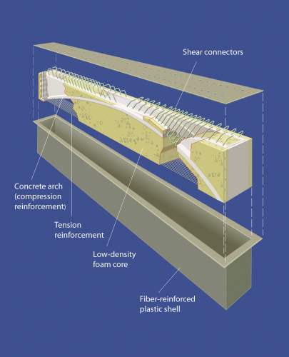Beam Bridge Construction Materials : Maine bridge employs hybrid composite beam technology