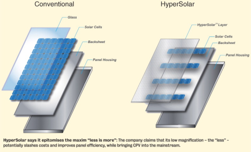 Solar Cpv Could Less Be More Renewable Energy Focus