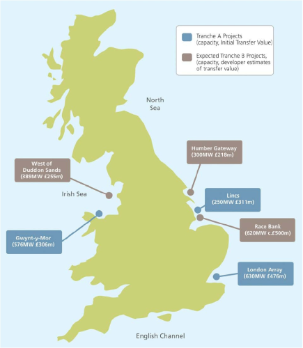 163 1 9bn Tender For Transmission Links To Uk Offshore Wind