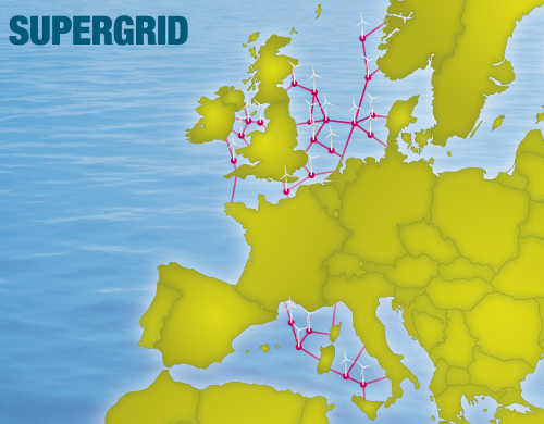 European Offshore Supergrid Organisation Set Up