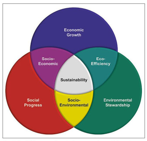macro enviromental analysis Pest analysis a pest analysis is an analysis of the external macro-environment that affects all firms pest is an acronym for the political, economic, social, and technological factors of the external macro-environment.