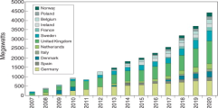 Is The Offshore Wind Market Poised For Scale Renewable