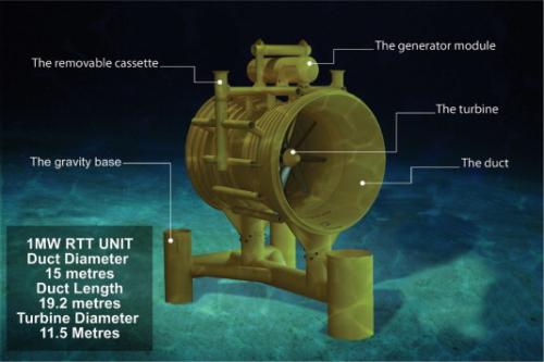 Tidal power: an update - Renewable Energy Focus